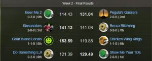 Week 2 overall